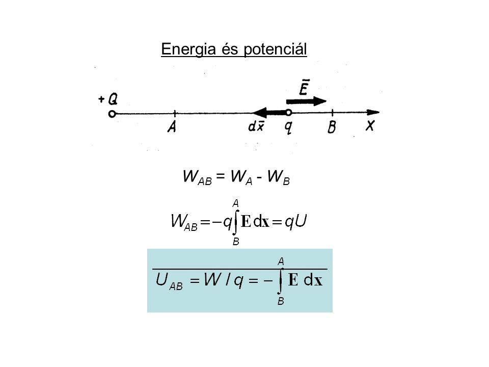 Energia és potenciál W AB = W A - W B