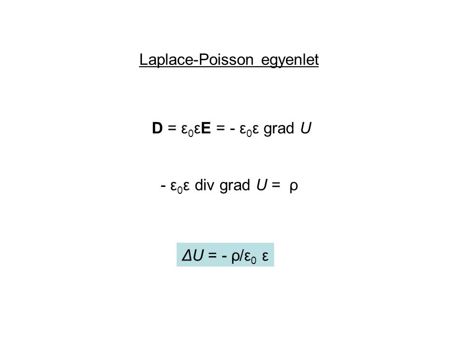 Laplace-Poisson egyenlet D = ε 0 εE = - ε 0 ε grad U - ε 0 ε div grad U = ρ ΔU = - ρ/ε 0 ε