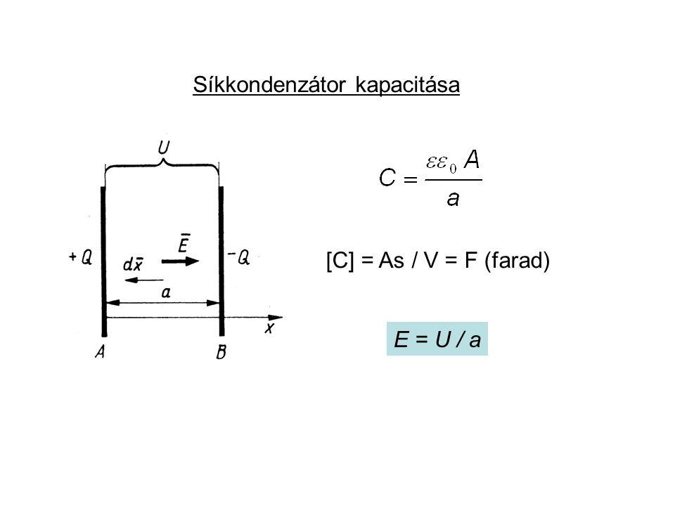 Síkkondenzátor kapacitása E = U / a [C] = As / V = F (farad)