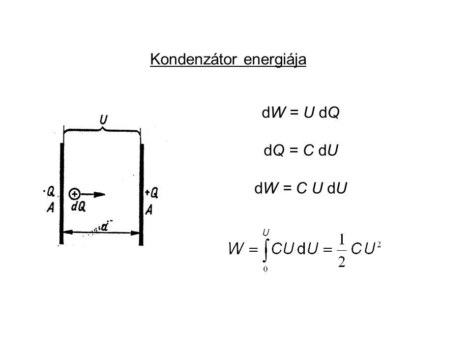 Kondenzátor energiája dW = U dQ dQ = C dU dW = C U dU