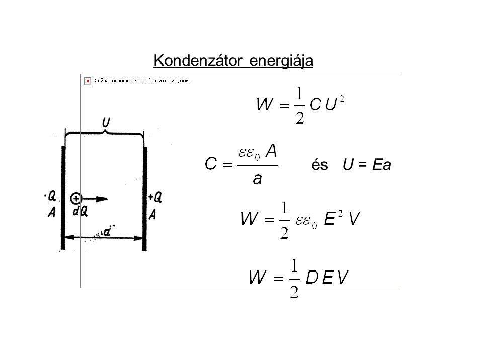Kondenzátor energiája és U = Ea