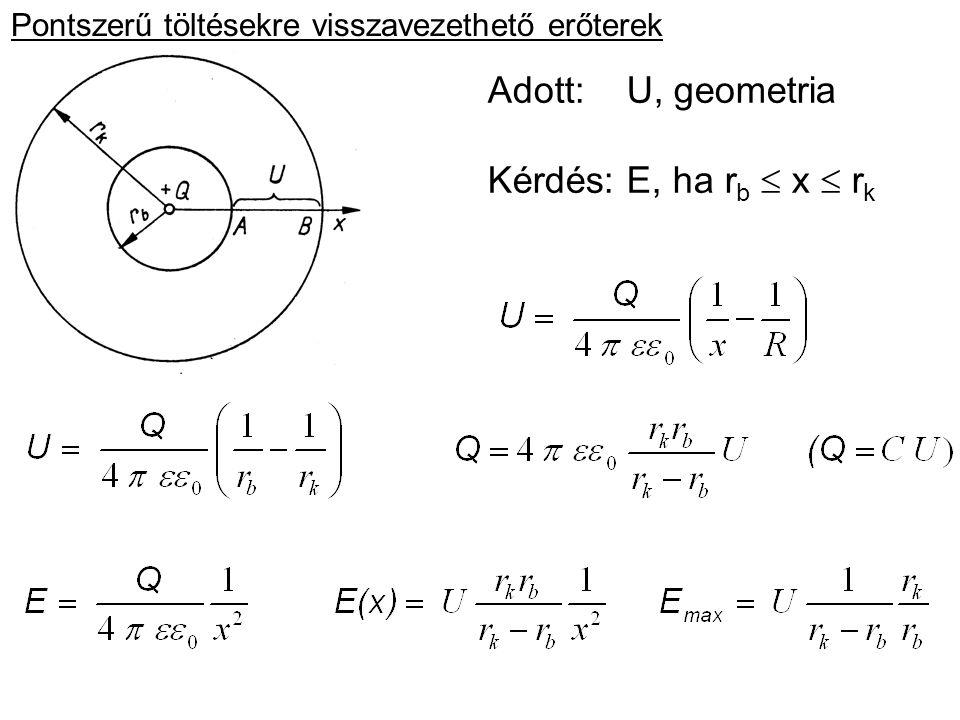 Pontszerű töltésekre visszavezethető erőterek Adott: U, geometria Kérdés: E, ha r b  x  r k