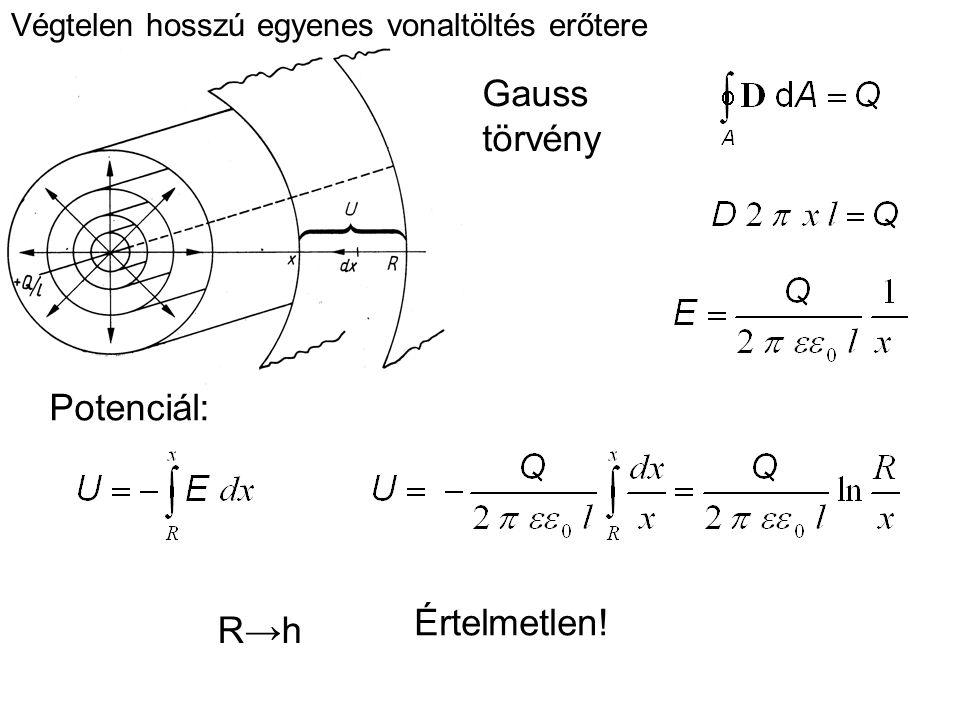 Gauss törvény Potenciál: R→hR→h Végtelen hosszú egyenes vonaltöltés erőtere Értelmetlen!