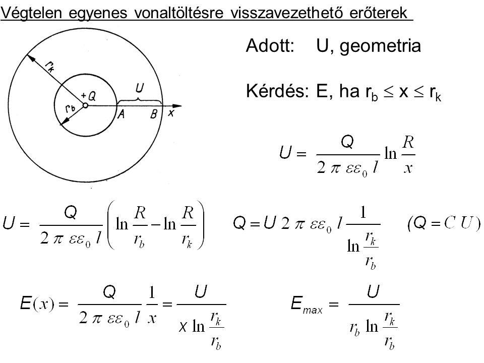 Végtelen egyenes vonaltöltésre visszavezethető erőterek Adott: U, geometria Kérdés: E, ha r b  x  r k