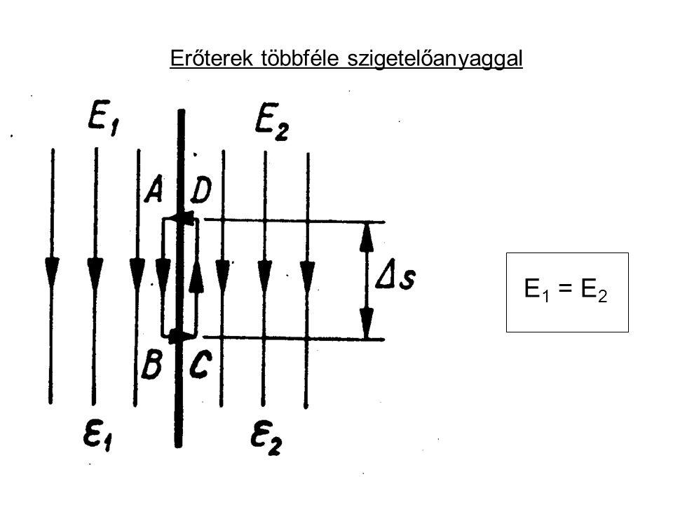 Erőterek többféle szigetelőanyaggal E 1 = E 2