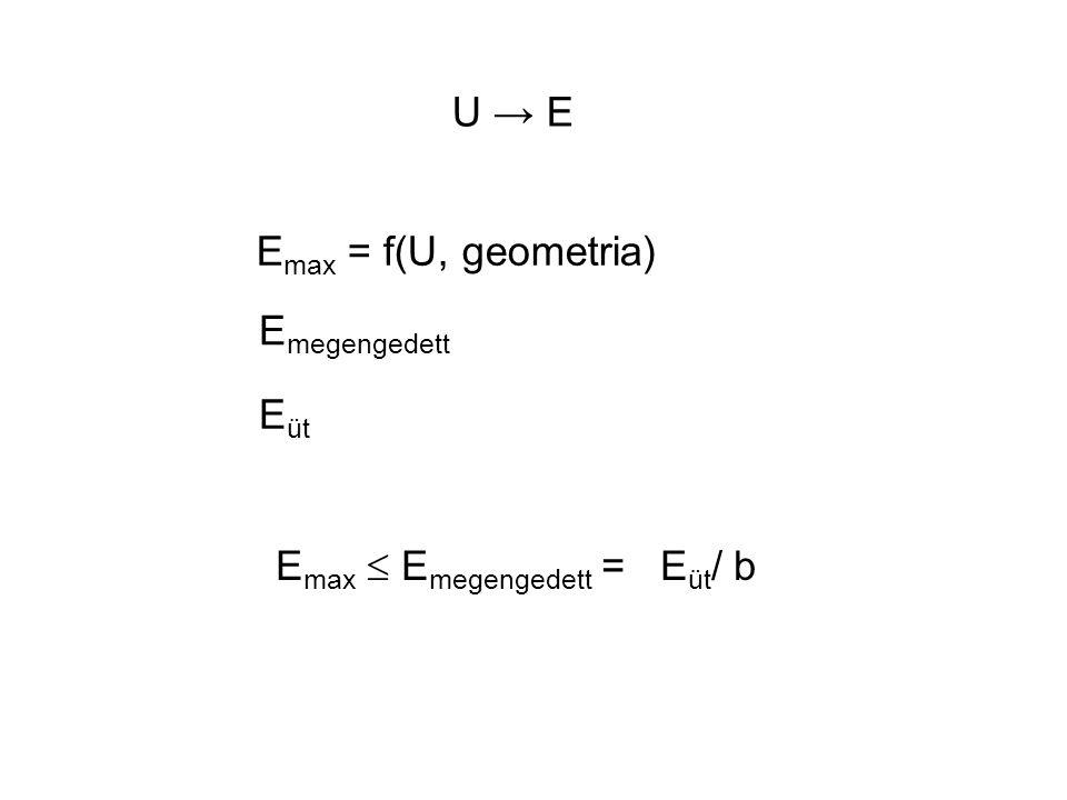 U → E E max = f(U, geometria) E megengedett E üt E max  E megengedett = E üt / b
