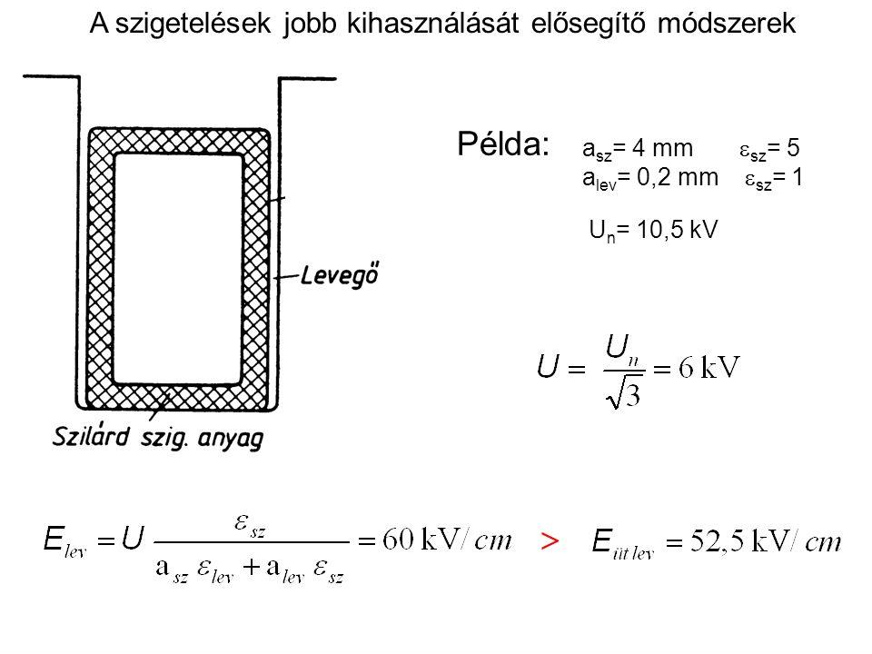 A szigetelések jobb kihasználását elősegítő módszerek Példa: a sz = 4 mm  sz = 5 a lev = 0,2 mm  sz = 1 U n = 10,5 kV 