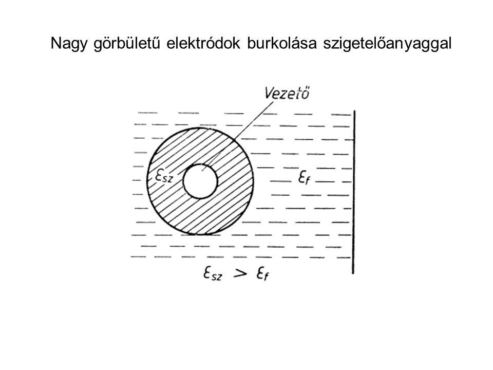 Nagy görbületű elektródok burkolása szigetelőanyaggal