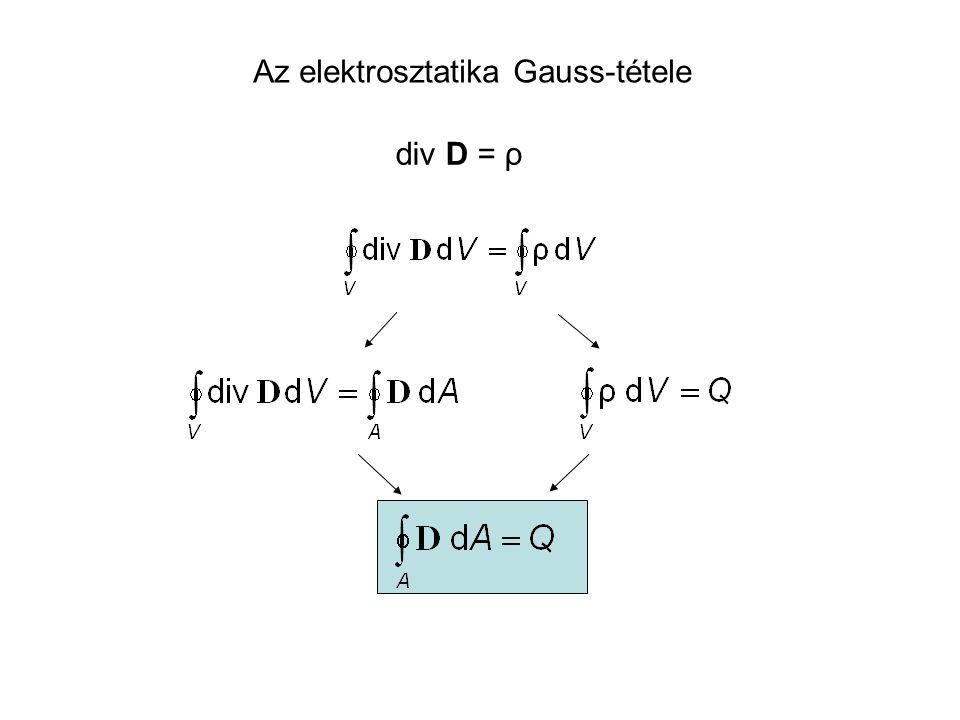 Az elektrosztatika Gauss-tétele div D = ρ