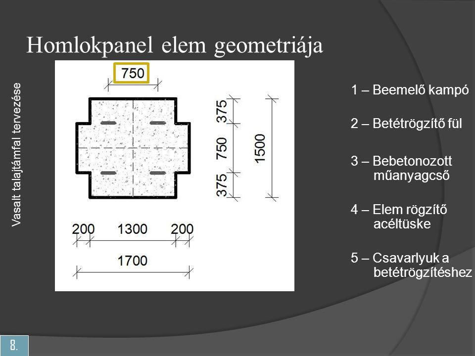 19. Földnyomások meghatározása Vasalt talajtámfal tervezése