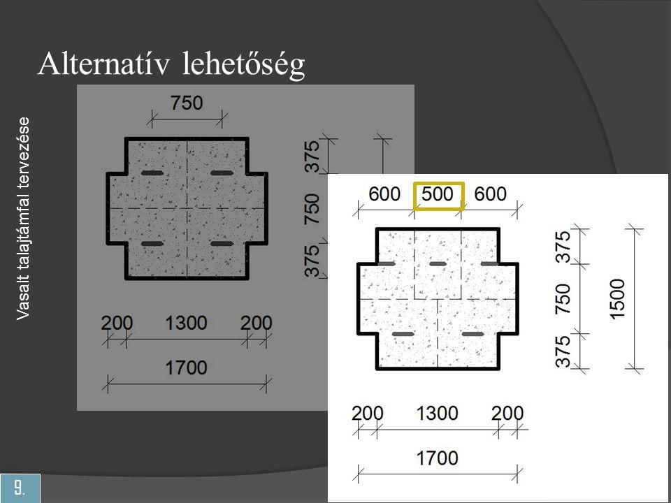 9. Alternatív lehetőség Vasalt talajtámfal tervezése