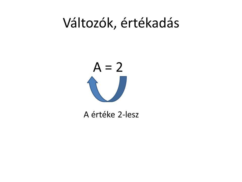 Bonyolultabb kifejezés A = 2+3 1.Lépés jobb oldal A = 2+3 5 2.