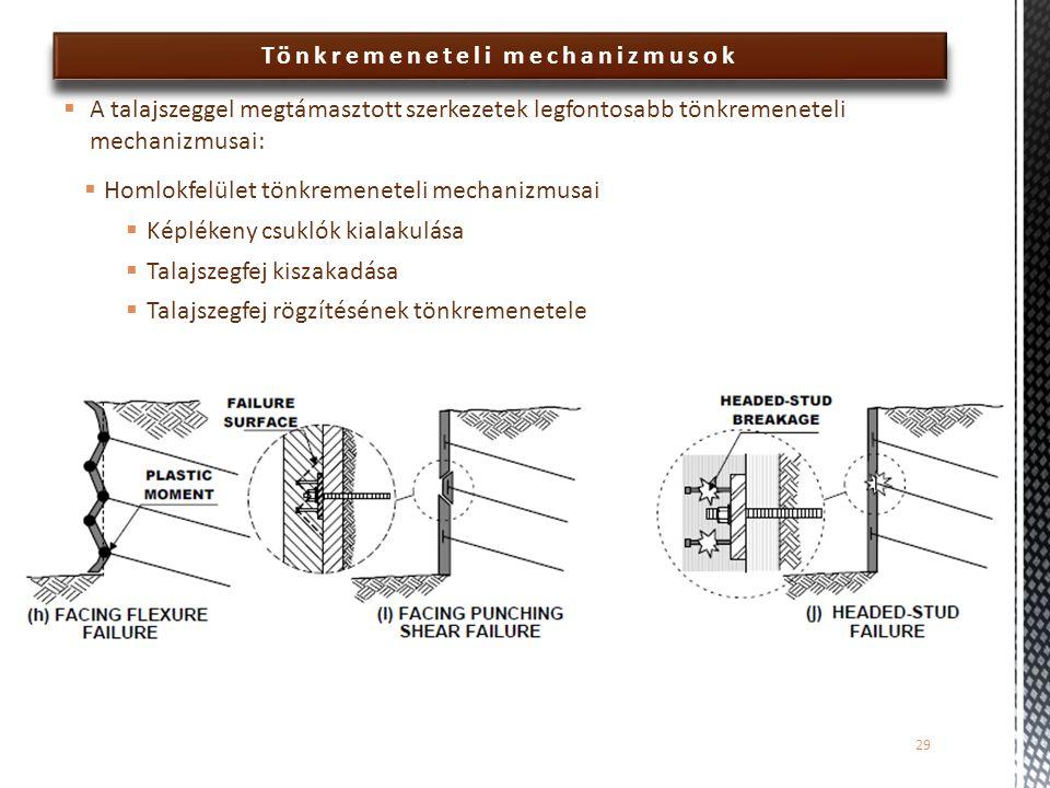 Tönkremeneteli mechanizmusok  A talajszeggel megtámasztott szerkezetek legfontosabb tönkremeneteli mechanizmusai:  Homlokfelület tönkremeneteli mechanizmusai  Képlékeny csuklók kialakulása  Talajszegfej kiszakadása  Talajszegfej rögzítésének tönkremenetele 29