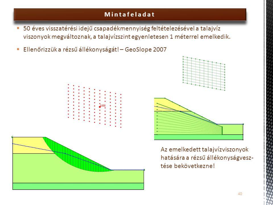 Mintafeladat 40  50 éves visszatérési idejű csapadékmennyiség feltételezésével a talajvíz viszonyok megváltoznak, a talajvízszint egyenletesen 1 méterrel emelkedik.