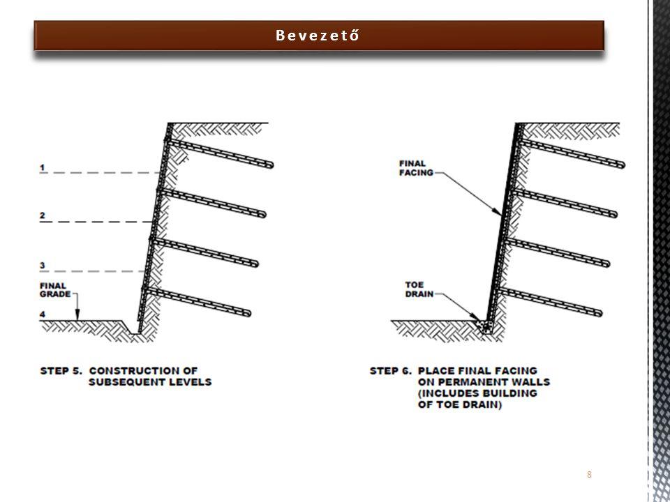 A szerkezet hátrányai  Talajszegezés hátrányai:  Az alakváltozások, süllyedések elkerülhetetlenek (lásd.: működési mechanizmus), így süllyedésérzékeny létesítmények mellett nem javasolt  Közművek akadályát képezhetik a talajszegek megfelelő kiosztásának/elhelyezésének  Jelentős talajvízáramlás esetén nem megfelelő, az átmenetileg megtámasztás nélküli talajfelületen a kimosódás/elmosás jelentős lehet (építési állapot)  Maradó talajszeggel biztosítás esetében azok véglegesen elhelyezésre kerülnek, így a szomszédos telek szempontjából kötöttséget okozhat  A kivitelezés megfelelő szakértelemmel, eszközállománnyal és gyakorlattal rendelkező kivitelezőt igényel 19