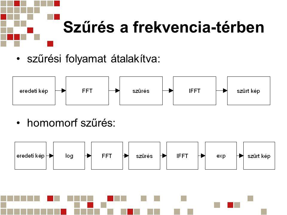 Szűrés a frekvencia-térben szűrési folyamat átalakítva: homomorf szűrés: