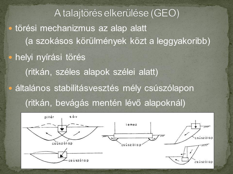 törési mechanizmus az alap alatt (a szokásos körülmények közt a leggyakoribb) helyi nyírási törés (ritkán, széles alapok szélei alatt) általános stabi