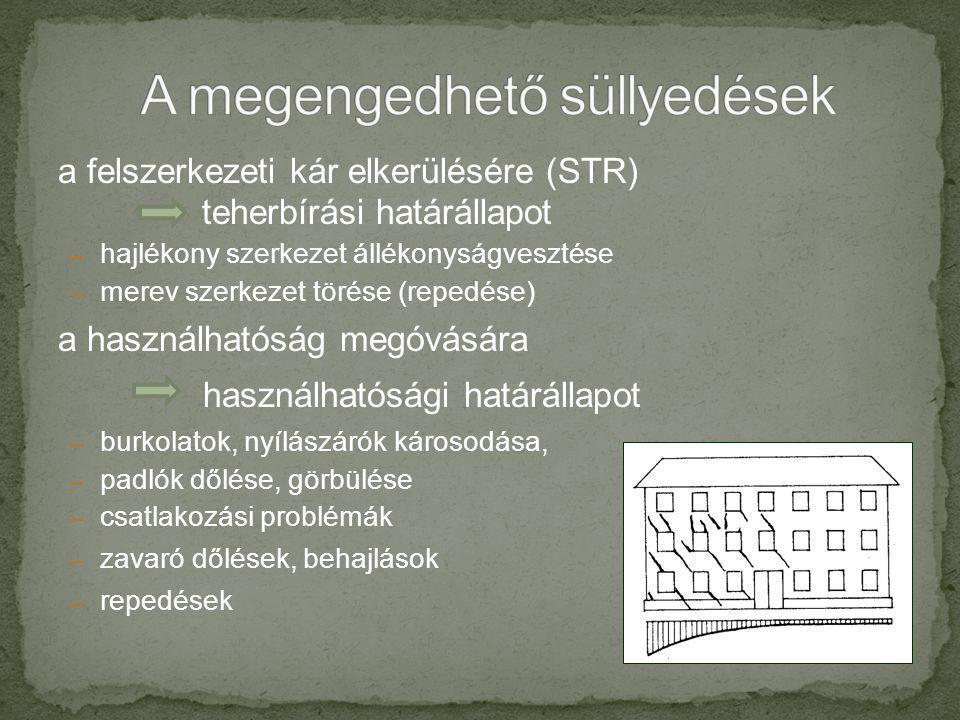 a felszerkezeti kár elkerülésére (STR) teherbírási határállapot – hajlékony szerkezet állékonyságvesztése – merev szerkezet törése (repedése) a haszná