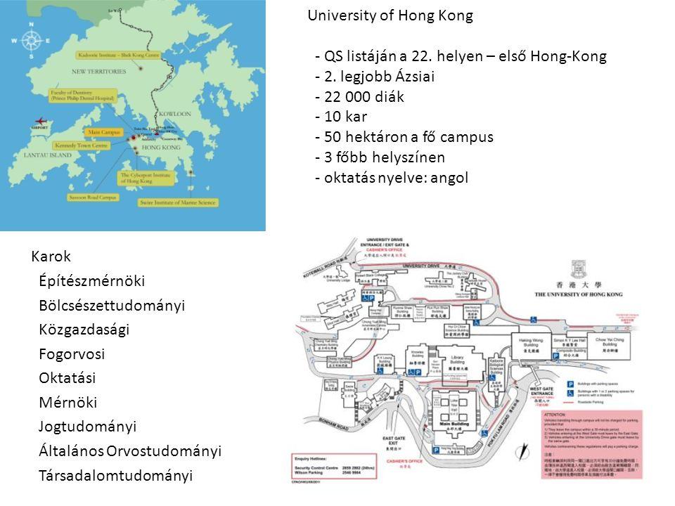 University of Hong Kong - QS listáján a 22. helyen – első Hong-Kong - 2. legjobb Ázsiai - 22 000 diák - 10 kar - 50 hektáron a fő campus - 3 főbb hely