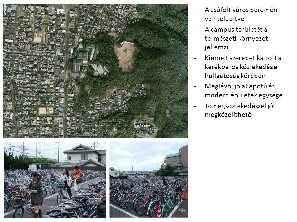-A zsúfolt város peremén van telepítve -A campus területét a természeti környezet jellemzi -Kiemelt szerepet kapott a kerékpáros közlekedés a hallgató