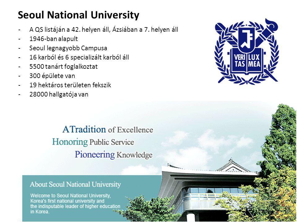 Seoul National University -A QS listáján a 42. helyen áll, Ázsiában a 7. helyen áll -1946-ban alapult -Seoul legnagyobb Campusa -16 karból és 6 specia