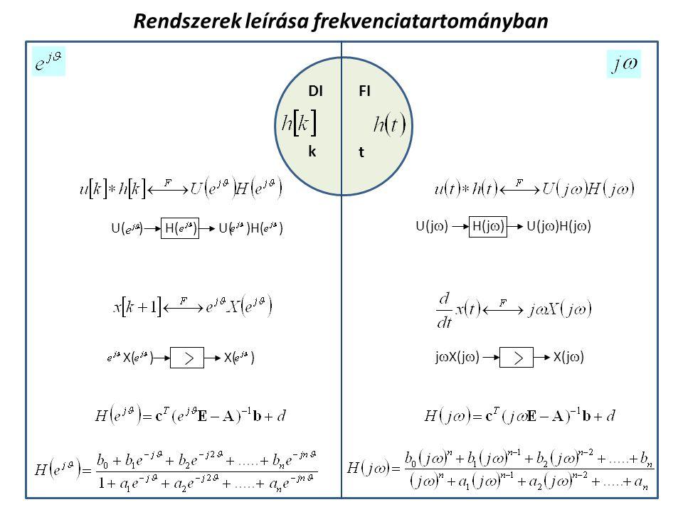 FIDI k t U(j  )U(j  )H(j  )H(j  ) U( )U( )H( )H( ) j  X(j  )X(j  ) X( ) Rendszerek leírása frekvenciatartományban