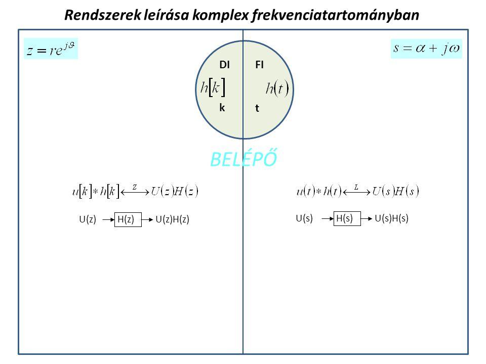 FIDI k t U(s)U(s)H(s)H(s) U(z)U(z)H(z)H(z) Rendszerek leírása komplex frekvenciatartományban BELÉPŐ