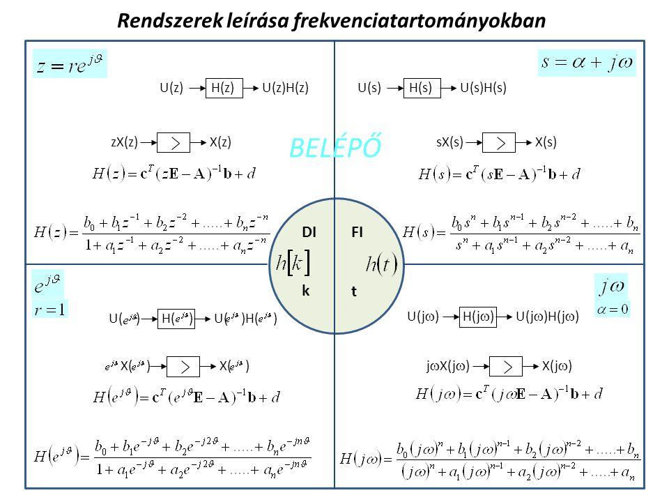 FIDI k t U(z)U(z)H(z)H(z)U(s)U(s)H(s)H(s) U(j  )U(j  )H(j  )H(j  ) U( )U( )H( )H( ) zX(z)X(z)sX(s)X(s) j  X(j  )X(j  ) X( ) BELÉPŐ Rendszerek l