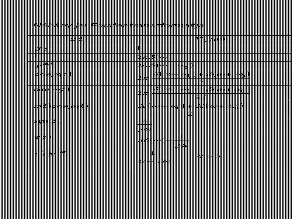 Laplace Jelek komplex frekvenciatartományban