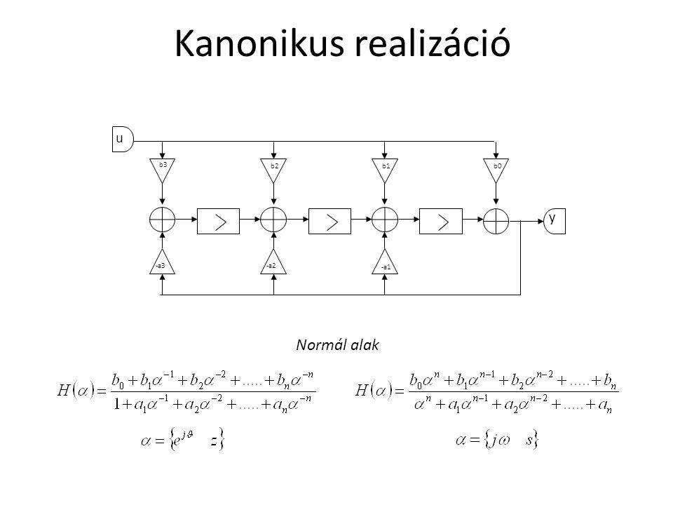 b0 u -a1 y b1 b3 b2 -a2-a3 Kanonikus realizáció Normál alak