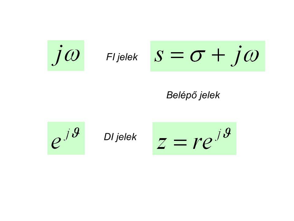 FIDI k t Rendszerek leírása komplex frekvenciatartományban BELÉPŐ sX(s)X(s) zX(z)X(z) U(s)U(s)H(s)H(s) U(z)U(z)H(z)H(z)