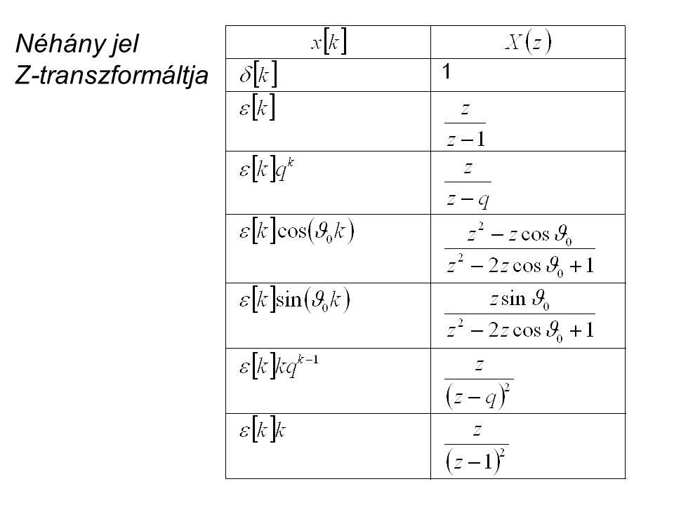 FIDI k t BELÉPŐ Jelek leírása frekvenciatartományban