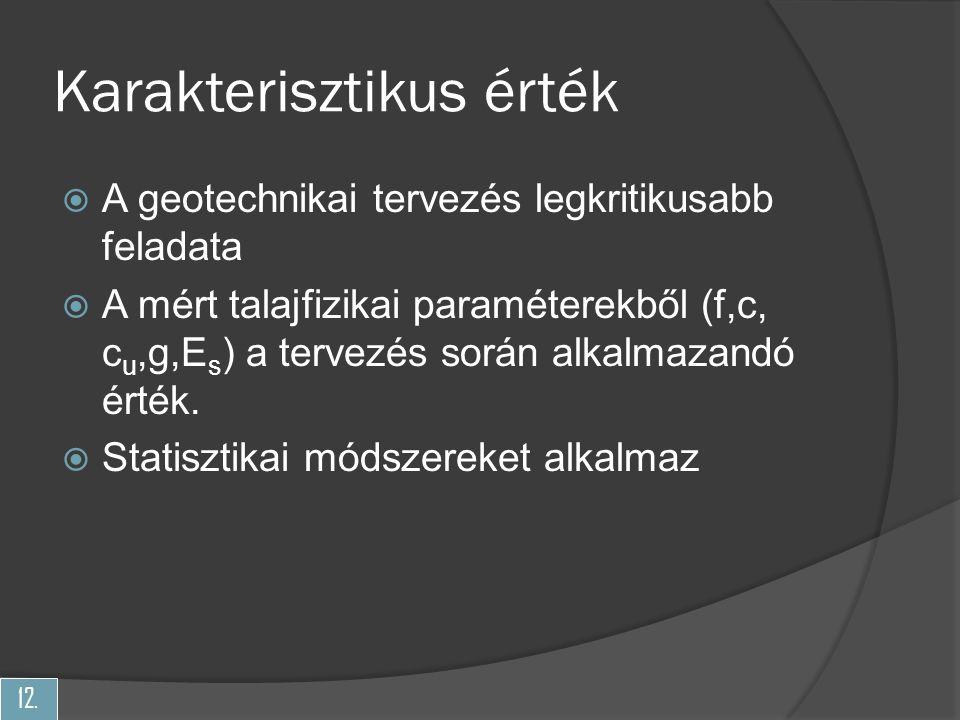 12. Karakterisztikus érték  A geotechnikai tervezés legkritikusabb feladata  A mért talajfizikai paraméterekből (f,c, c u,g,E s ) a tervezés során a