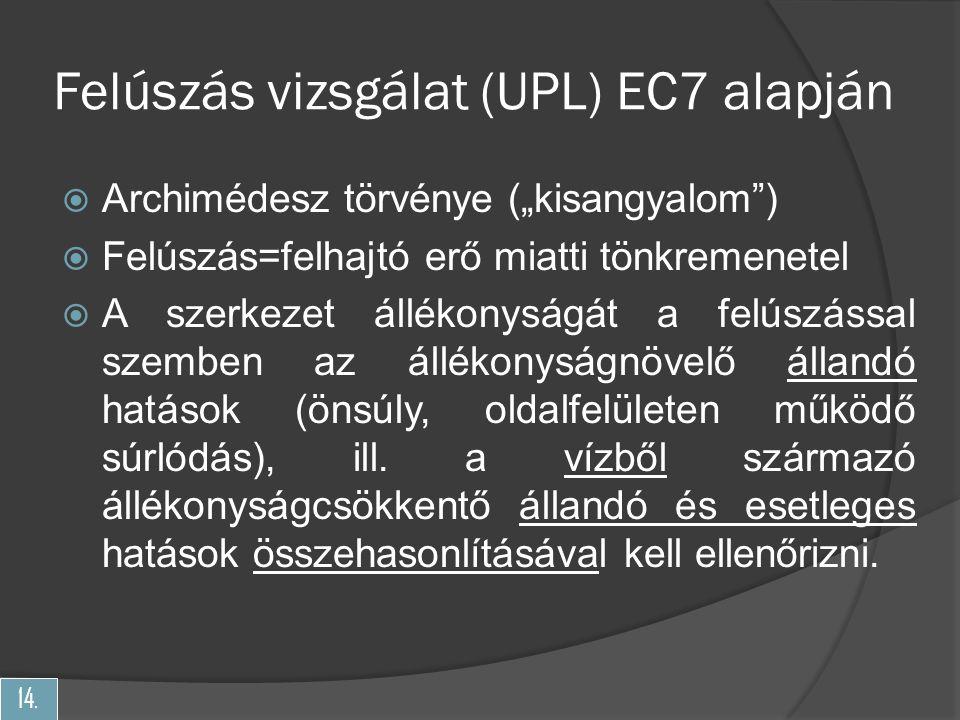 """14. Felúszás vizsgálat (UPL) EC7 alapján  Archimédesz törvénye (""""kisangyalom"""")  Felúszás=felhajtó erő miatti tönkremenetel  A szerkezet állékonyság"""
