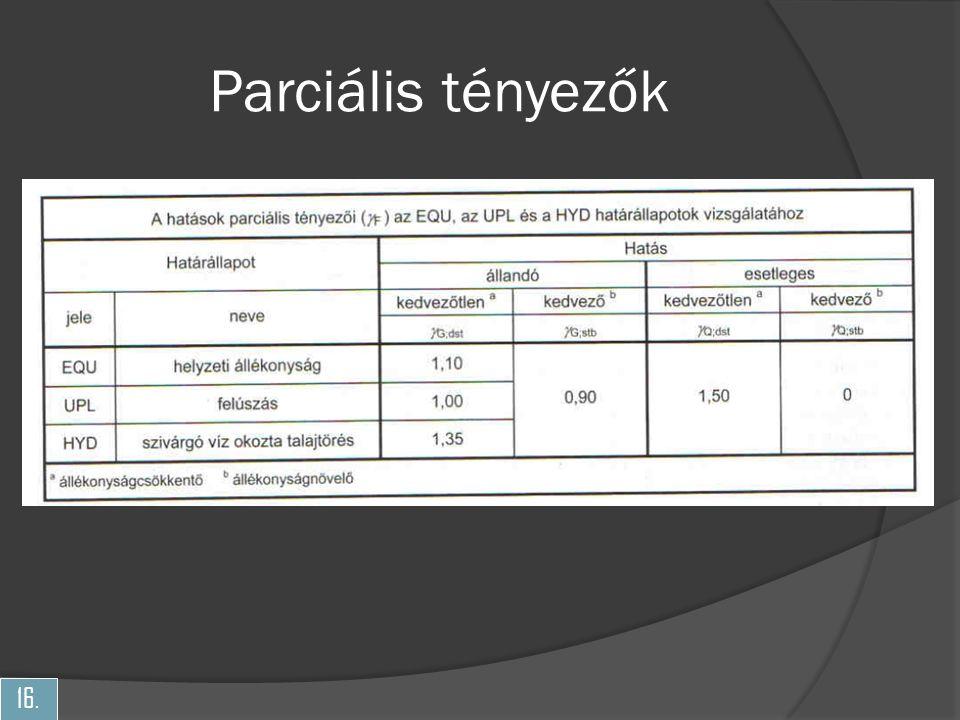 16. Parciális tényezők