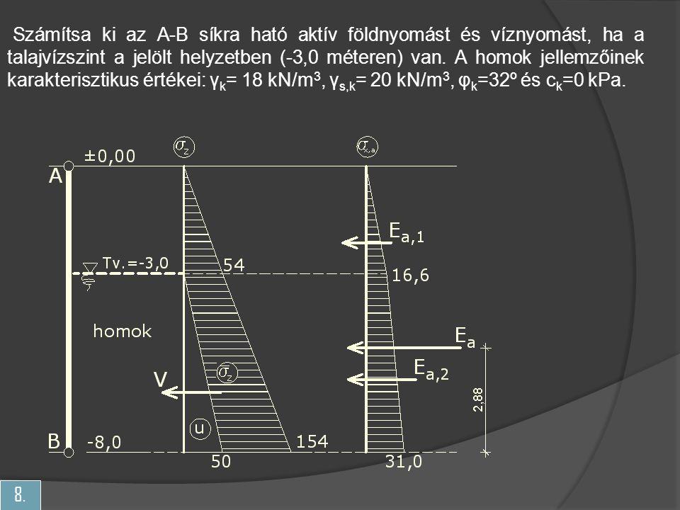 8. Számítsa ki az A-B síkra ható aktív földnyomást és víznyomást, ha a talajvízszint a jelölt helyzetben (-3,0 méteren) van. A homok jellemzőinek kara