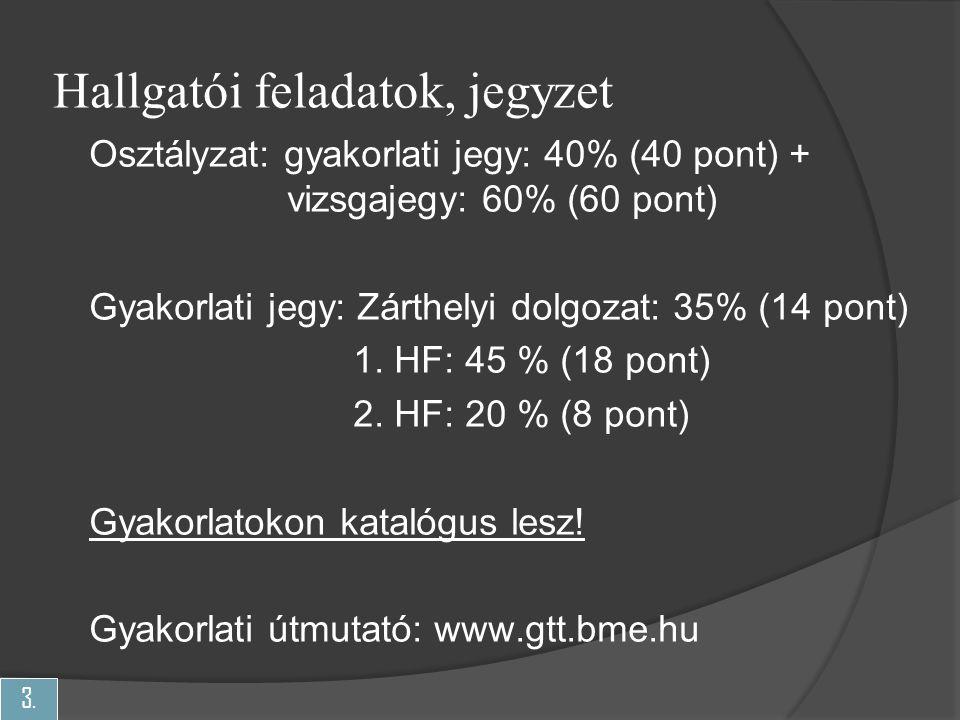3. Hallgatói feladatok, jegyzet Osztályzat: gyakorlati jegy: 40% (40 pont) + vizsgajegy: 60% (60 pont) Gyakorlati jegy: Zárthelyi dolgozat: 35% (14 po