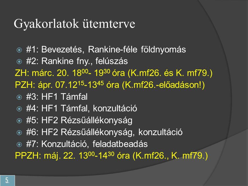 5. Gyakorlatok ütemterve  #1: Bevezetés, Rankine-féle földnyomás  #2: Rankine fny., felúszás ZH: márc. 20. 18 00 - 19 30 óra (K.mf26. és K. mf79.) P
