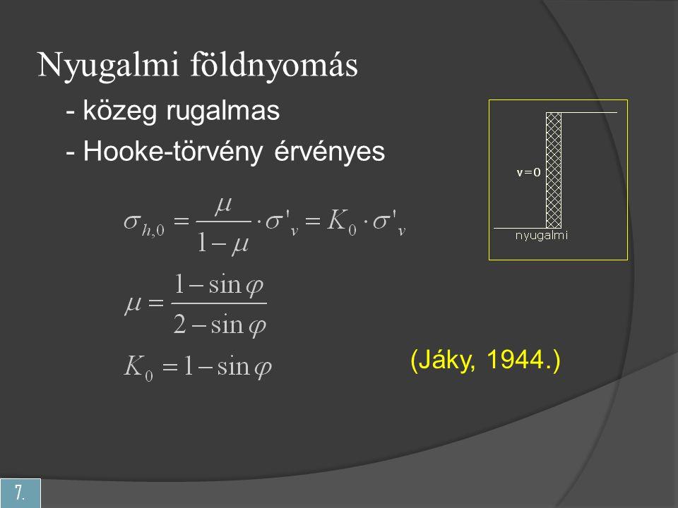 7. Nyugalmi földnyomás - közeg rugalmas - Hooke-törvény érvényes (Jáky, 1944.)
