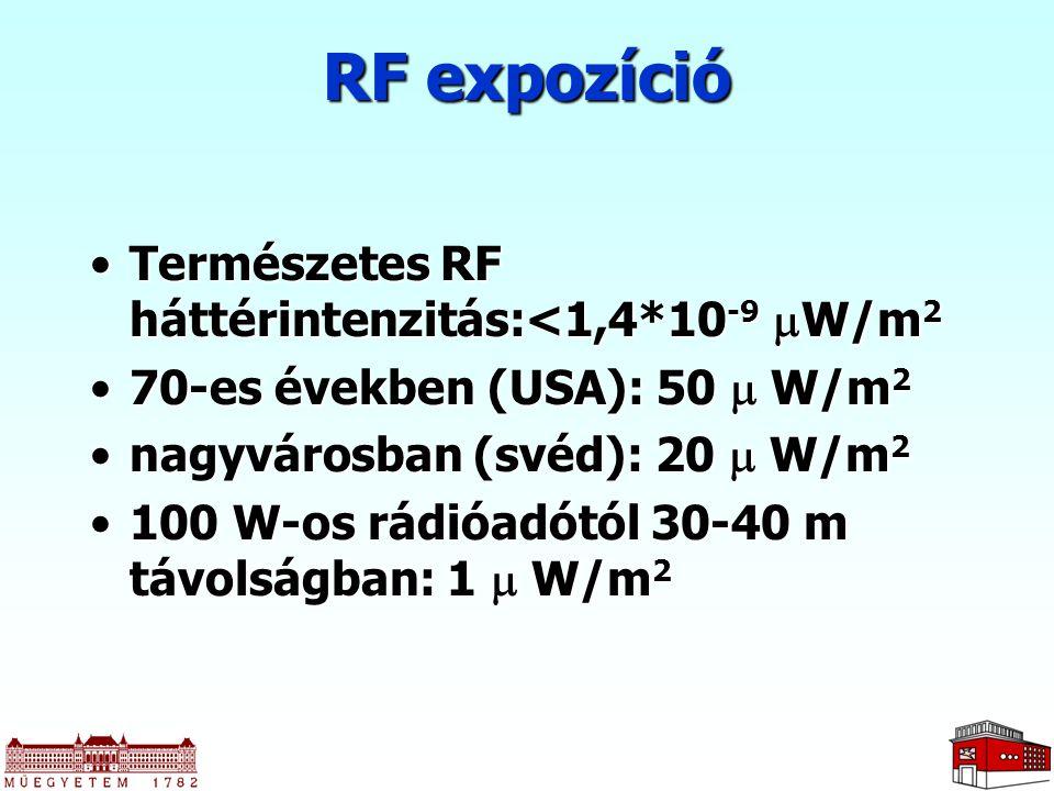RF expozíció Természetes RF háttérintenzitás:<1,4*10 -9  W/m 2Természetes RF háttérintenzitás:<1,4*10 -9  W/m 2 70-es években (USA): 50  W/m 270-es években (USA): 50  W/m 2 nagyvárosban (svéd): 20  W/m 2nagyvárosban (svéd): 20  W/m 2 100 W-os rádióadótól 30-40 m távolságban: 1  W/m 2100 W-os rádióadótól 30-40 m távolságban: 1  W/m 2