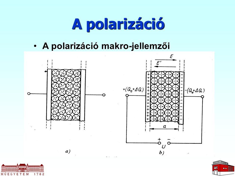 A polarizáció A polarizáció makro-jellemzőiA polarizáció makro-jellemzői
