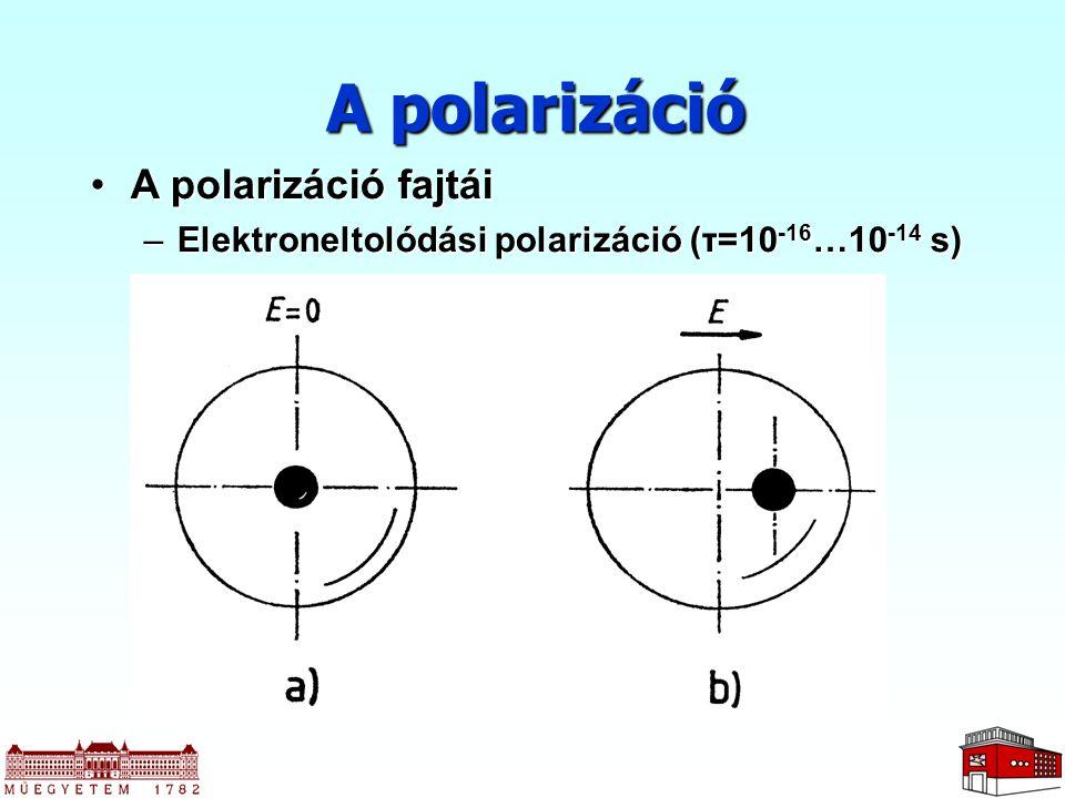 A polarizáció A polarizáció fajtáiA polarizáció fajtái –Elektroneltolódási polarizáció (τ=10 -16 …10 -14 s)