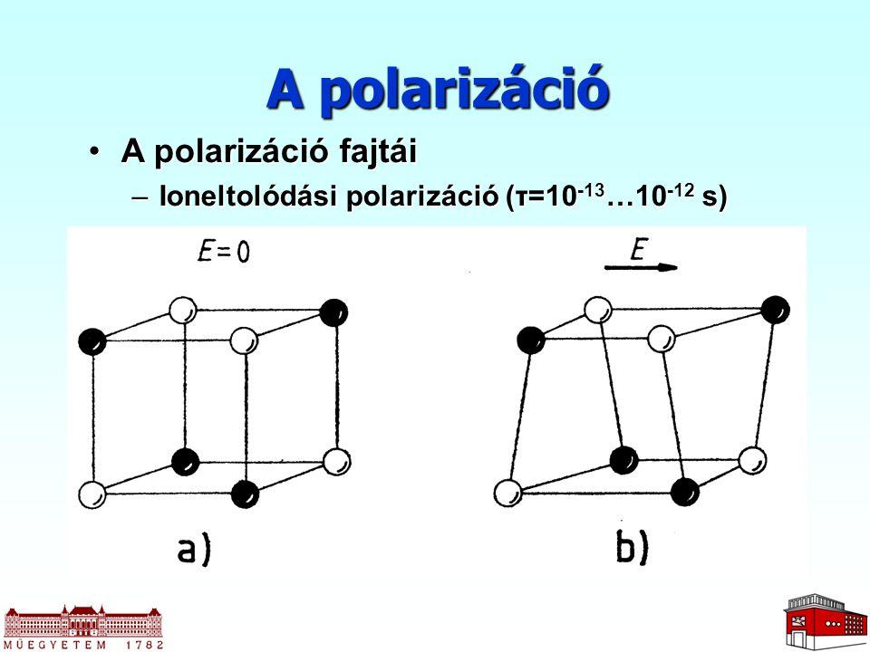 A polarizáció A polarizáció fajtáiA polarizáció fajtái –Ioneltolódási polarizáció (τ=10 -13 …10 -12 s)