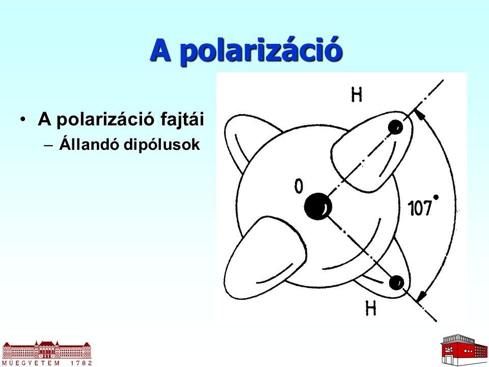 A polarizáció A polarizáció fajtáiA polarizáció fajtái –Állandó dipólusok