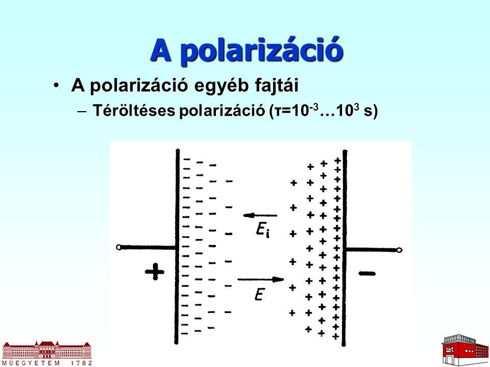 A polarizáció egyéb fajtáiA polarizáció egyéb fajtái –Téröltéses polarizáció (τ=10 -3 …10 3 s) A polarizáció