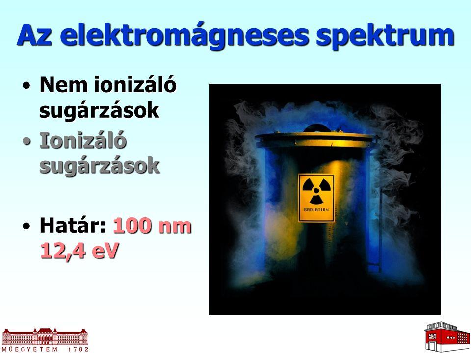Az elektromágneses spektrum Nem ionizáló sugárzásokNem ionizáló sugárzások Ionizáló sugárzásokIonizáló sugárzások Határ: 100 nm 12,4 eVHatár: 100 nm 12,4 eV