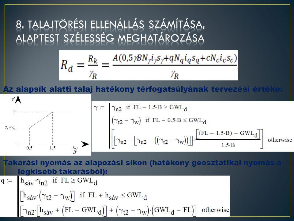 V = 1000 kN V = 906 kN H = 423 kN Ferde erő = 1000 kN Erő ferdeség,  = 25 o A csúszólap laposabb és rövidebb Ferde terhelés esetén : i c, i q, i  