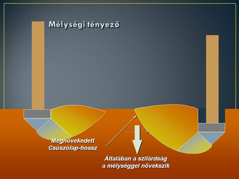 Az alapsík alatti talaj hatékony térfogatsúlyának tervezési értéke: Takarási nyomás az alapozási síkon (hatékony geosztatikai nyomás a legkisebb takar