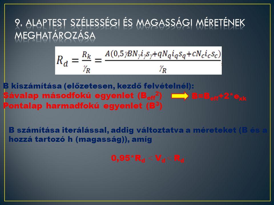 q = .D f MegnövekedettCsúszólap-hossz Általában a szilárdság a mélységgel növekszik