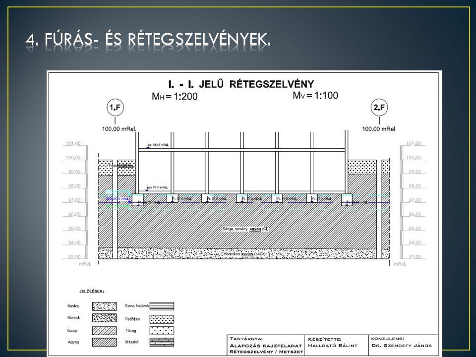 Az alapsík alatti talaj hatékony térfogatsúlyának tervezési értéke: Takarási nyomás az alapozási síkon (hatékony geosztatikai nyomás a legkisebb takarásból):